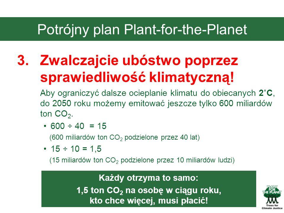 1,5 ton CO2 na osobę w ciągu roku, kto chce więcej, musi płacić!