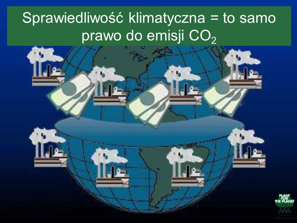 Sprawiedliwość klimatyczna = to samo prawo do emisji CO2