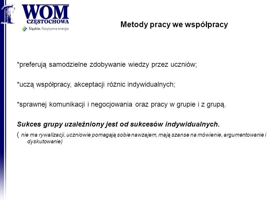 Metody pracy we współpracy