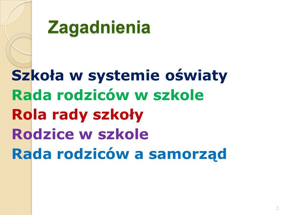 Zagadnienia Szkoła w systemie oświaty Rada rodziców w szkole Rola rady szkoły Rodzice w szkole Rada rodziców a samorząd