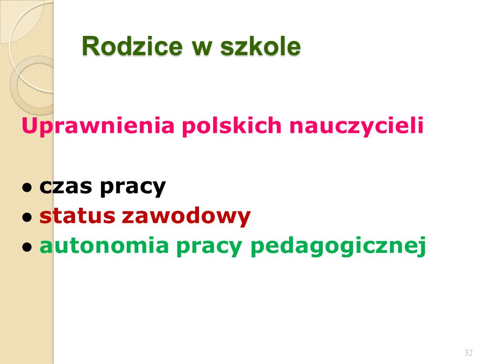 Rodzice w szkole Uprawnienia polskich nauczycieli czas pracy