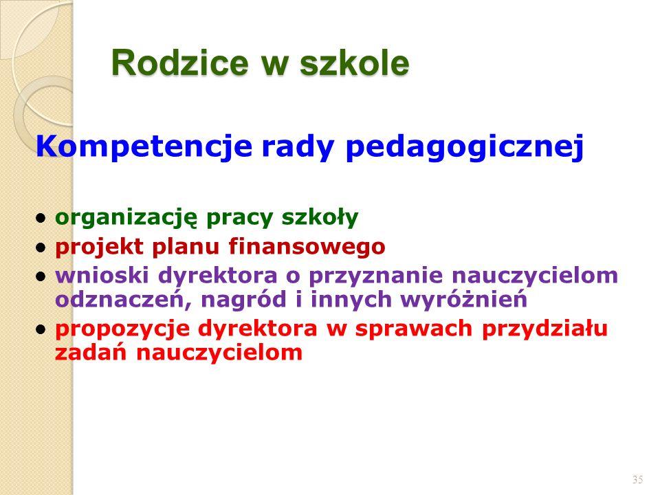 Rodzice w szkole Kompetencje rady pedagogicznej