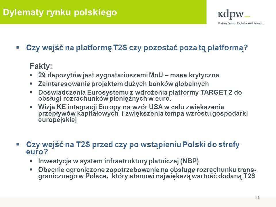 Dylematy rynku polskiego
