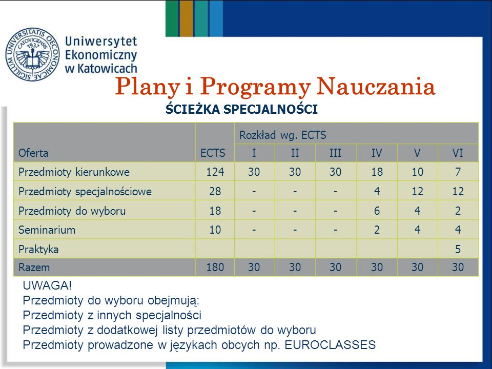 Plany i Programy Nauczania