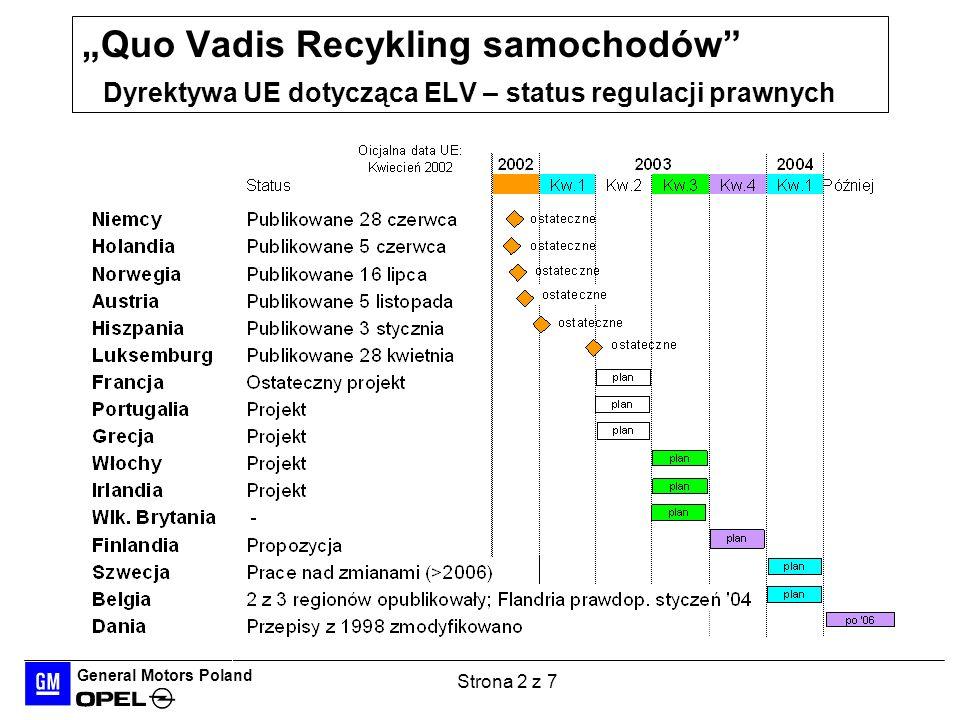 """""""Quo Vadis Recykling samochodów Dyrektywa UE dotycząca ELV – status regulacji prawnych"""