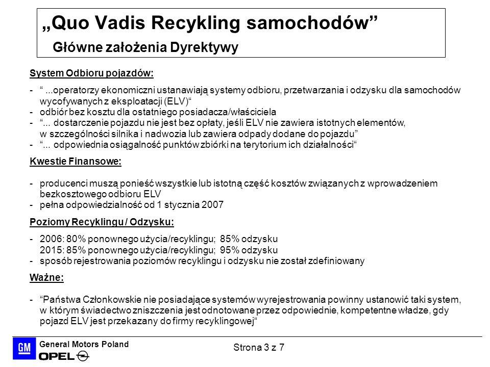 """""""Quo Vadis Recykling samochodów Główne założenia Dyrektywy"""