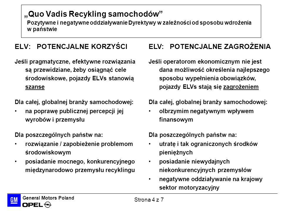 """""""Quo Vadis Recykling samochodów Pozytywne i negatywne oddziaływanie Dyrektywy w zależności od sposobu wdrożenia w państwie"""
