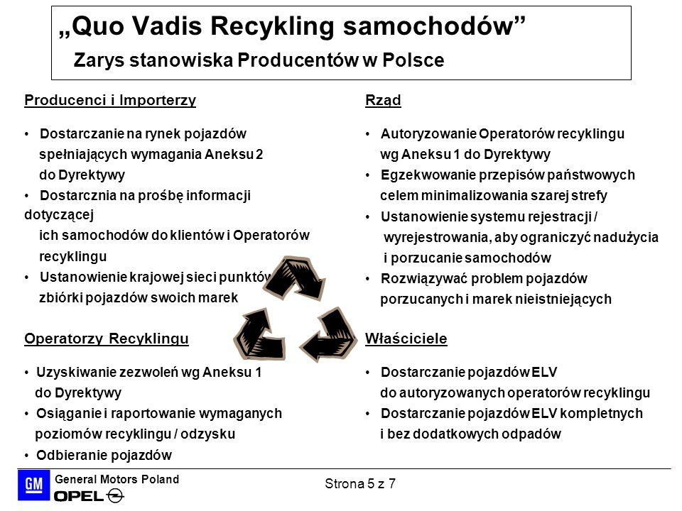 """""""Quo Vadis Recykling samochodów Zarys stanowiska Producentów w Polsce"""