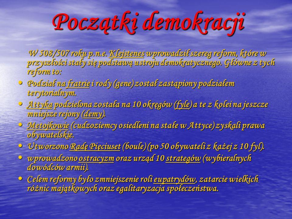 Początki demokracji