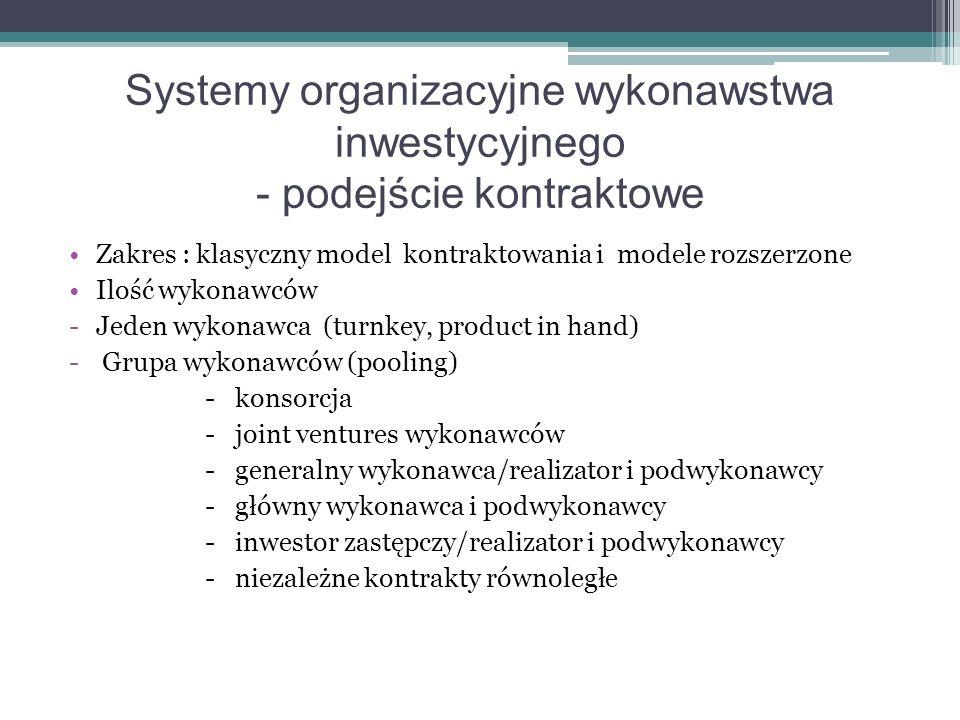 Systemy organizacyjne wykonawstwa inwestycyjnego - podejście kontraktowe