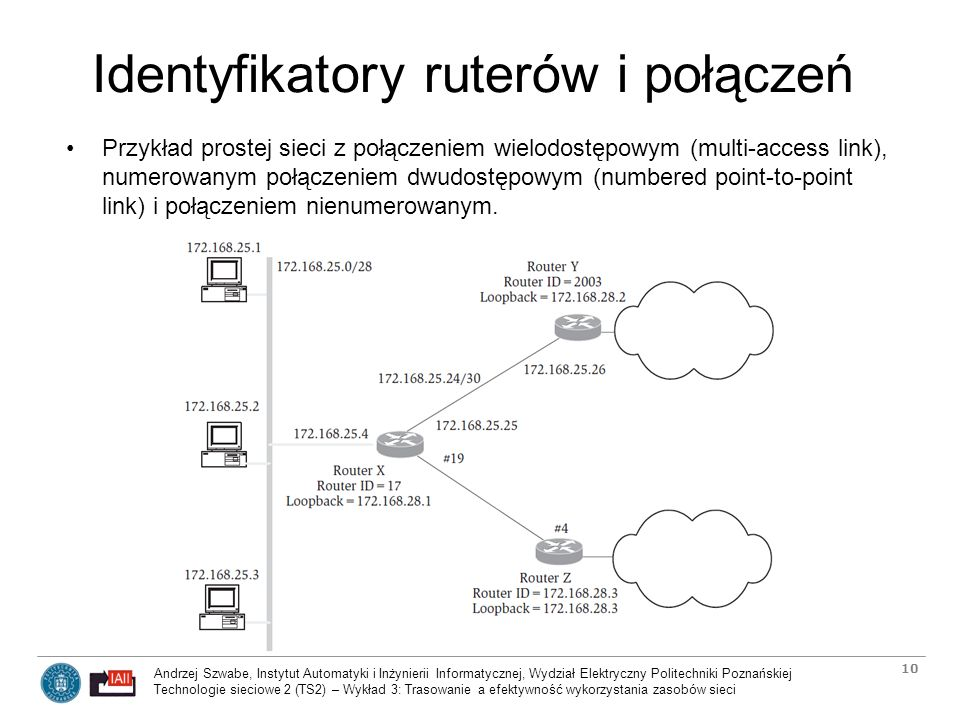 Identyfikatory ruterów i połączeń