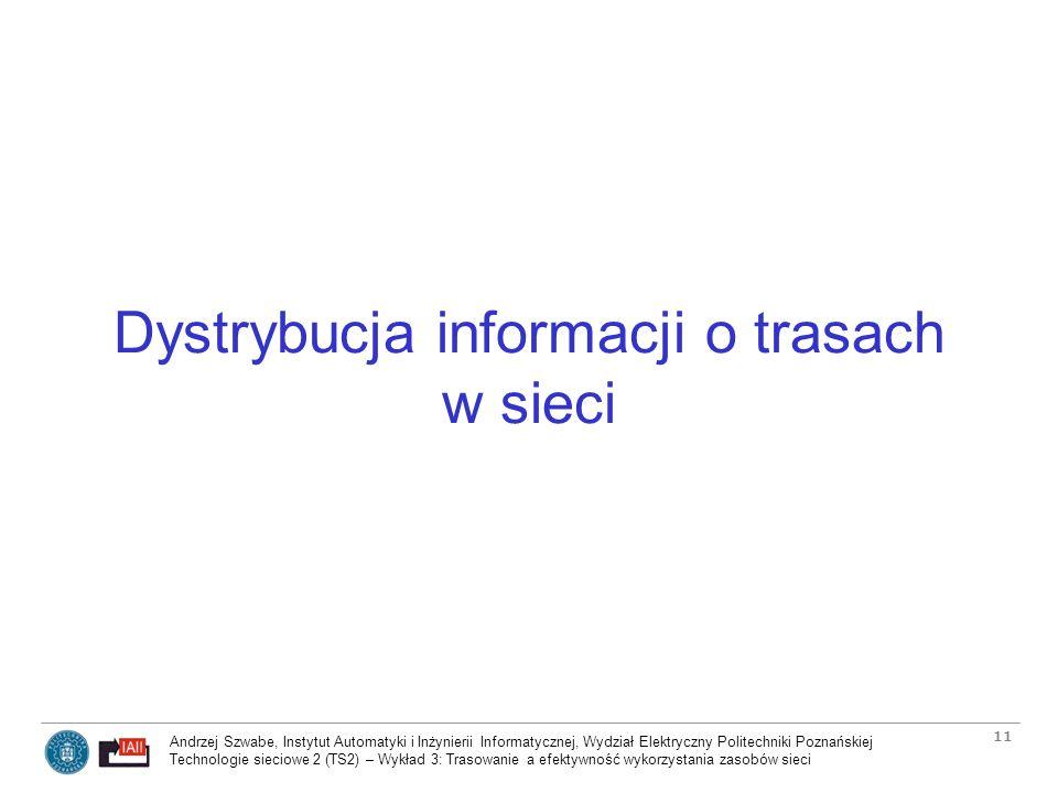 Dystrybucja informacji o trasach w sieci