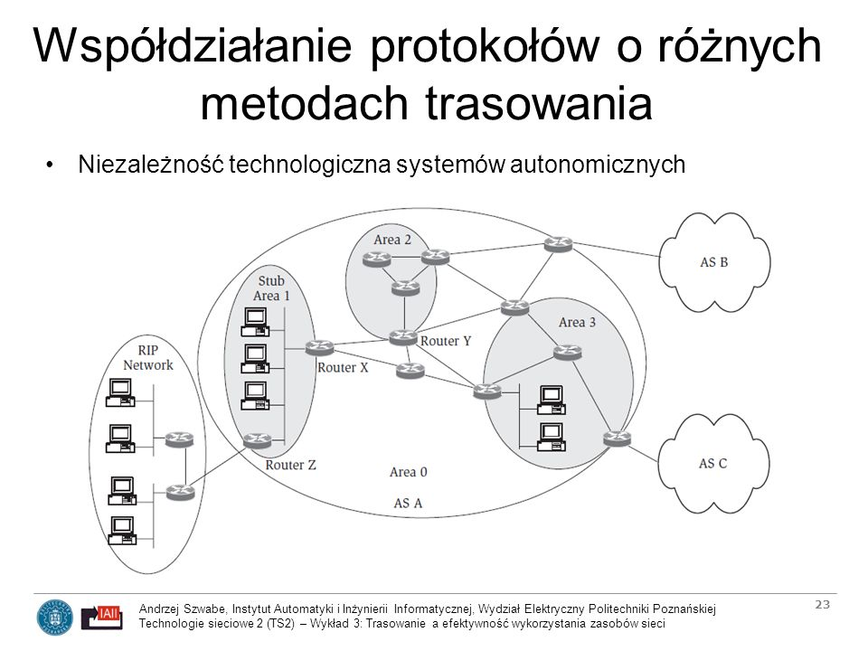 Współdziałanie protokołów o różnych metodach trasowania