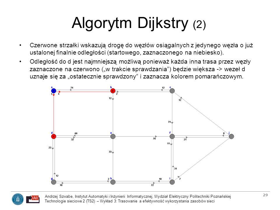 Algorytm Dijkstry (2)