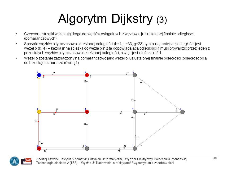 Algorytm Dijkstry (3) Czerwone strzałki wskazują drogę do węzłów osiągalnych z węzłów o już ustalonej finalnie odległości (pomarańczowych).