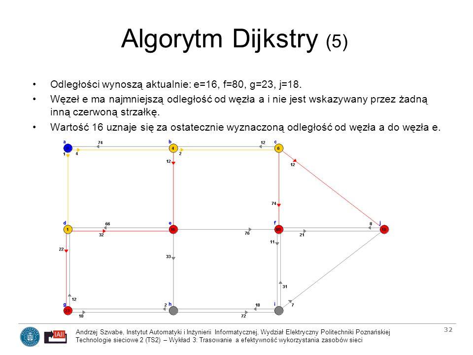 Algorytm Dijkstry (5) Odległości wynoszą aktualnie: e=16, f=80, g=23, j=18.
