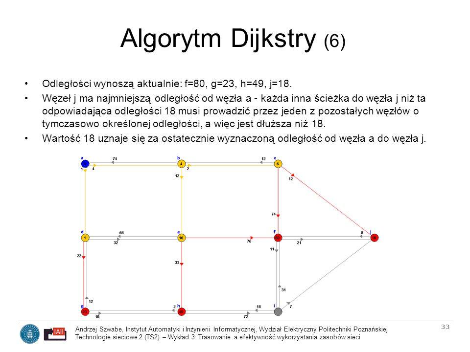 Algorytm Dijkstry (6) Odległości wynoszą aktualnie: f=80, g=23, h=49, j=18.