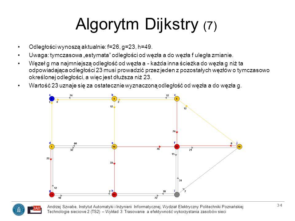 Algorytm Dijkstry (7) Odległości wynoszą aktualnie: f=26, g=23, h=49.