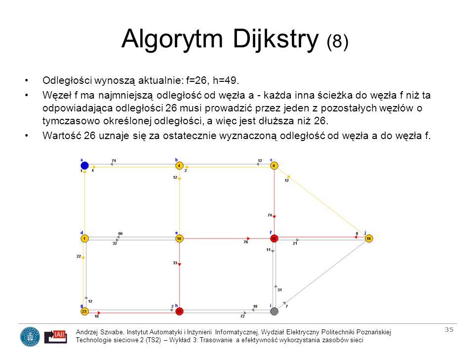Algorytm Dijkstry (8) Odległości wynoszą aktualnie: f=26, h=49.