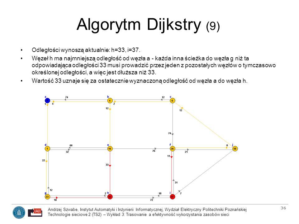 Algorytm Dijkstry (9) Odległości wynoszą aktualnie: h=33, i=37.