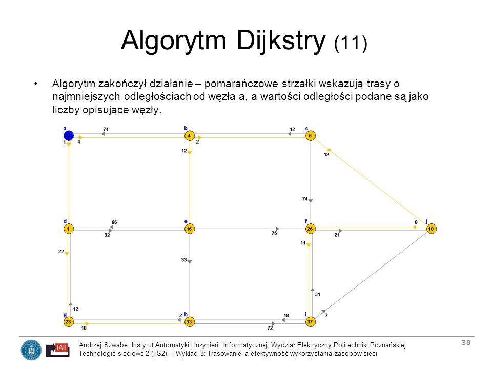 Algorytm Dijkstry (11)