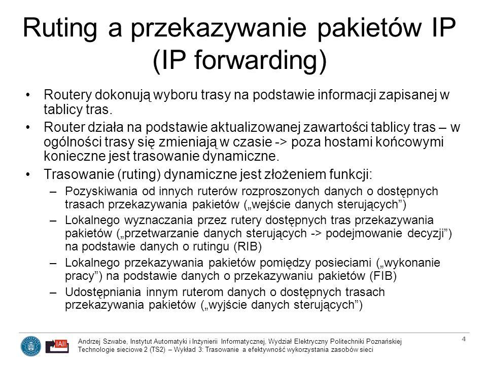 Ruting a przekazywanie pakietów IP (IP forwarding)