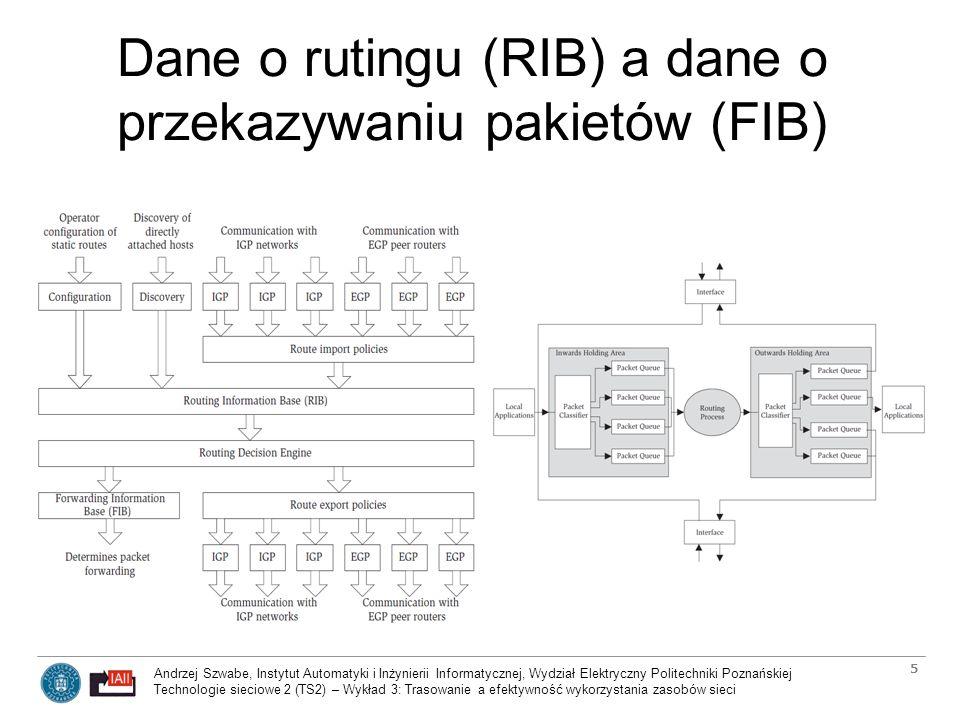 Dane o rutingu (RIB) a dane o przekazywaniu pakietów (FIB)