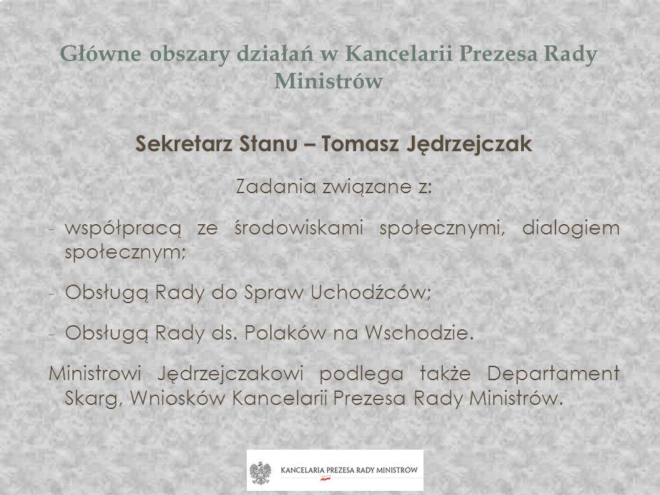 Główne obszary działań w Kancelarii Prezesa Rady Ministrów