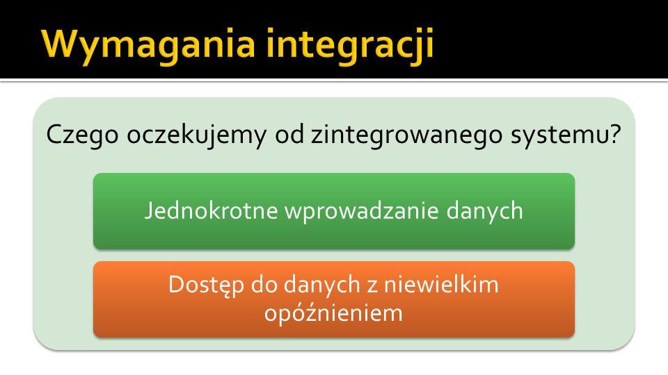 Wymagania integracji Czego oczekujemy od zintegrowanego systemu