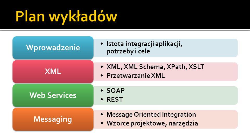 Plan wykładów Wprowadzenie XML Web Services Messaging