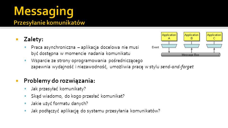 Messaging Przesyłanie komunikatów