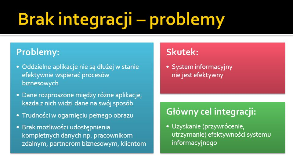 Brak integracji – problemy