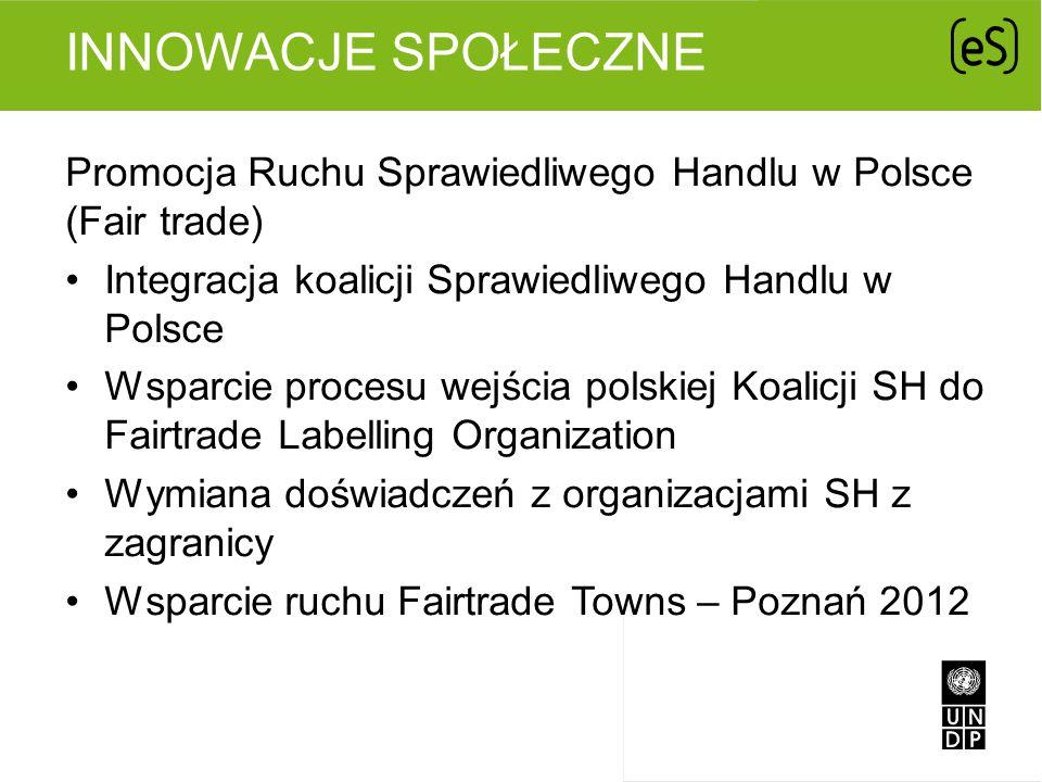 Innowacje społeczne Promocja Ruchu Sprawiedliwego Handlu w Polsce (Fair trade) Integracja koalicji Sprawiedliwego Handlu w Polsce.