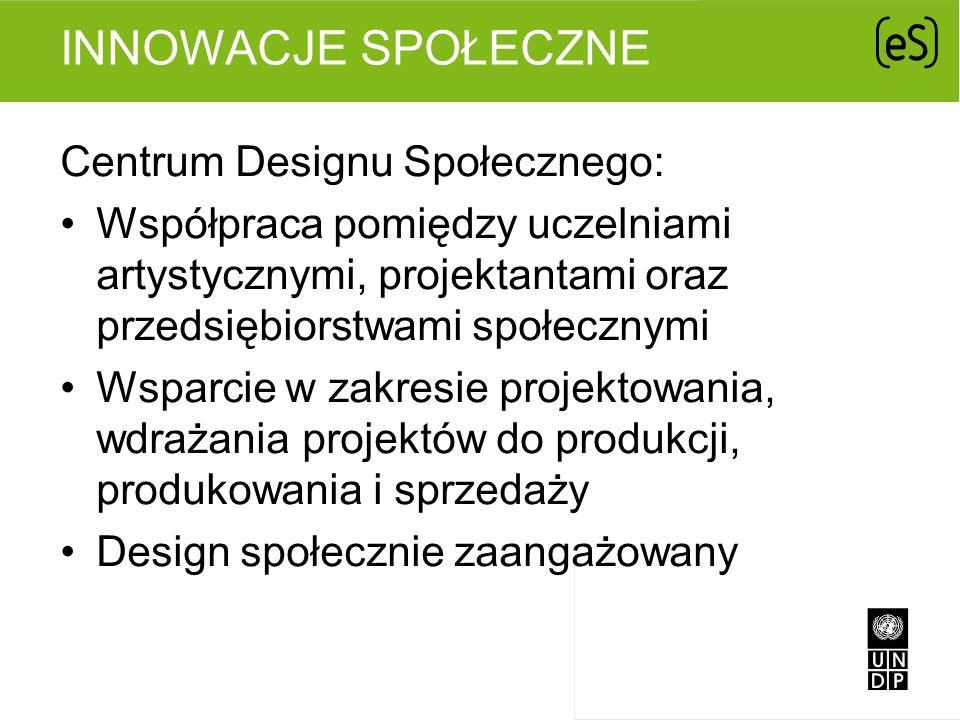 Innowacje Społeczne Centrum Designu Społecznego: