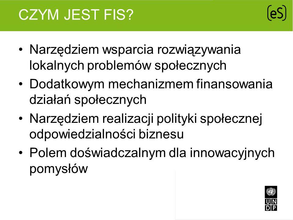 Czym jest FIS Narzędziem wsparcia rozwiązywania lokalnych problemów społecznych. Dodatkowym mechanizmem finansowania działań społecznych.