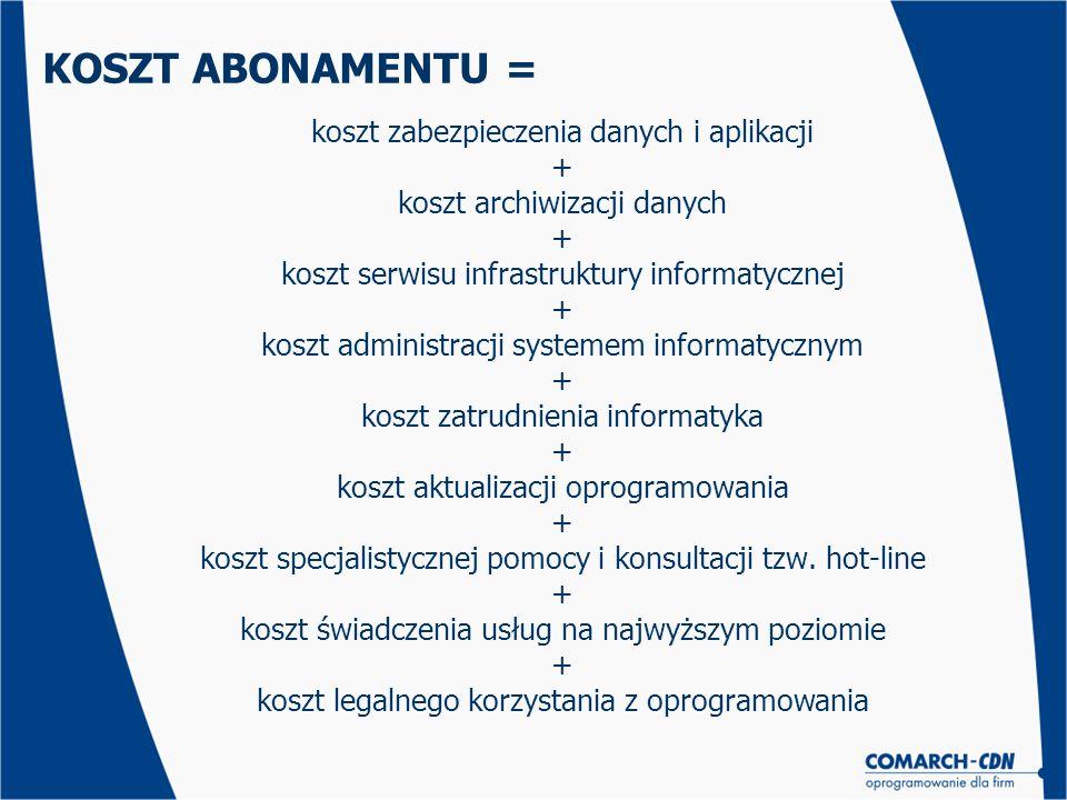 KOSZT ABONAMENTU = koszt zabezpieczenia danych i aplikacji +