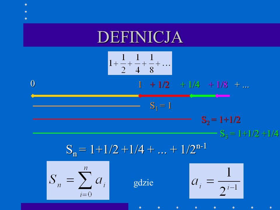 DEFINICJA Sn = 1+1/2 +1/4 + ... + 1/2n-1 1 + 1/2 + 1/4 + 1/8 + ...
