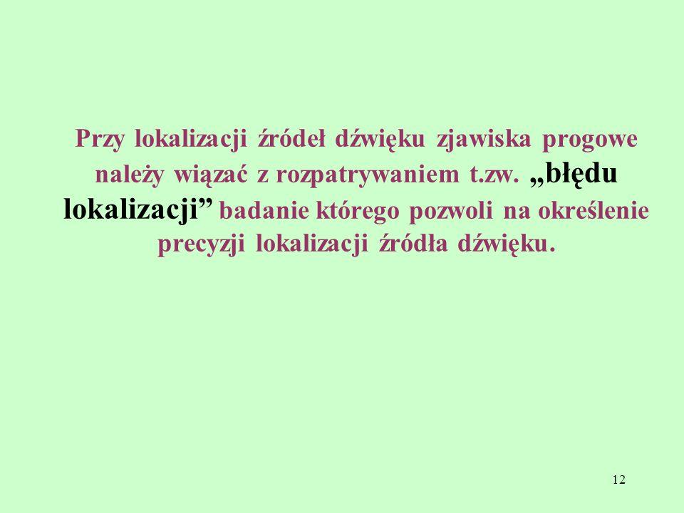 Przy lokalizacji źródeł dźwięku zjawiska progowe należy wiązać z rozpatrywaniem t.zw.