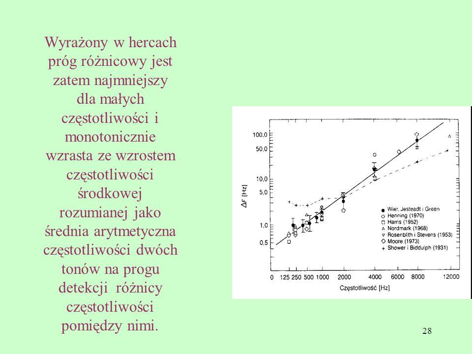 Wyrażony w hercach próg różnicowy jest zatem najmniejszy dla małych częstotliwości i monotonicznie wzrasta ze wzrostem częstotliwości środkowej rozumianej jako średnia arytmetyczna częstotliwości dwóch tonów na progu detekcji różnicy częstotliwości pomiędzy nimi.