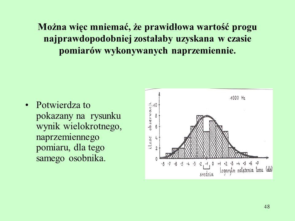 Można więc mniemać, że prawidłowa wartość progu najprawdopodobniej zostałaby uzyskana w czasie pomiarów wykonywanych naprzemiennie.