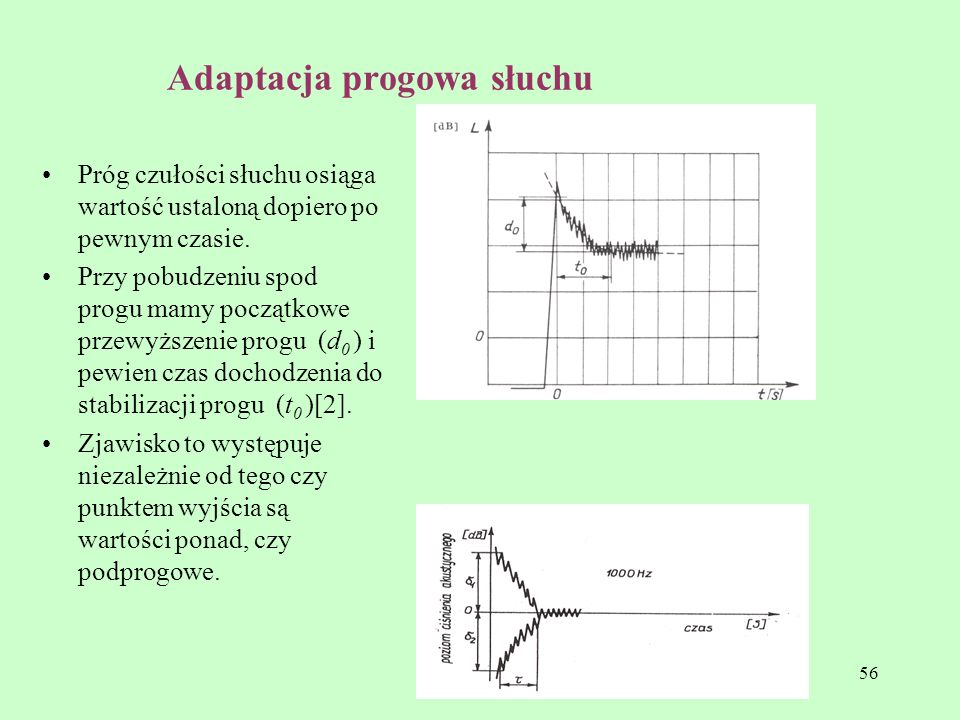 Adaptacja progowa słuchu