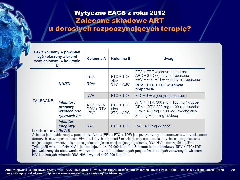 Wytyczne EACS z roku 2012 Zalecane składowe ART u dorosłych rozpoczynających terapię