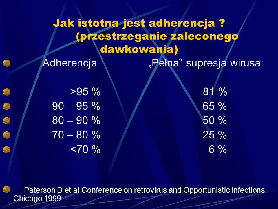 Jak istotna jest adherencja (przestrzeganie zaleconego dawkowania)
