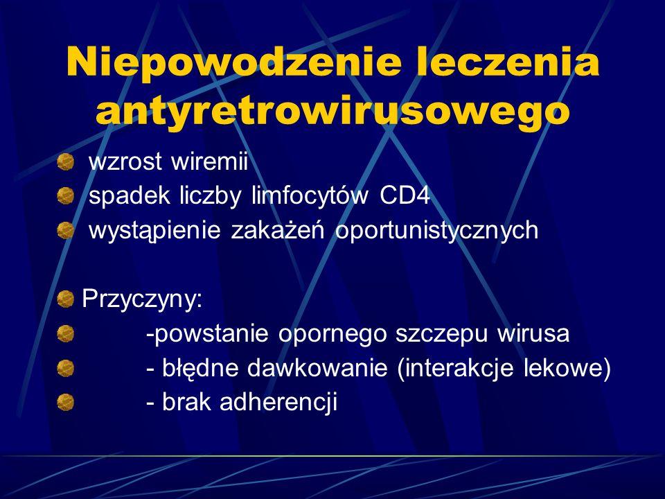Niepowodzenie leczenia antyretrowirusowego