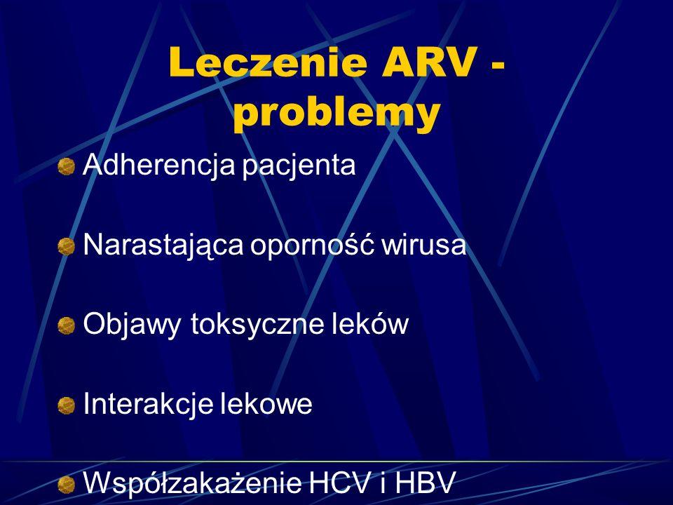 Leczenie ARV - problemy