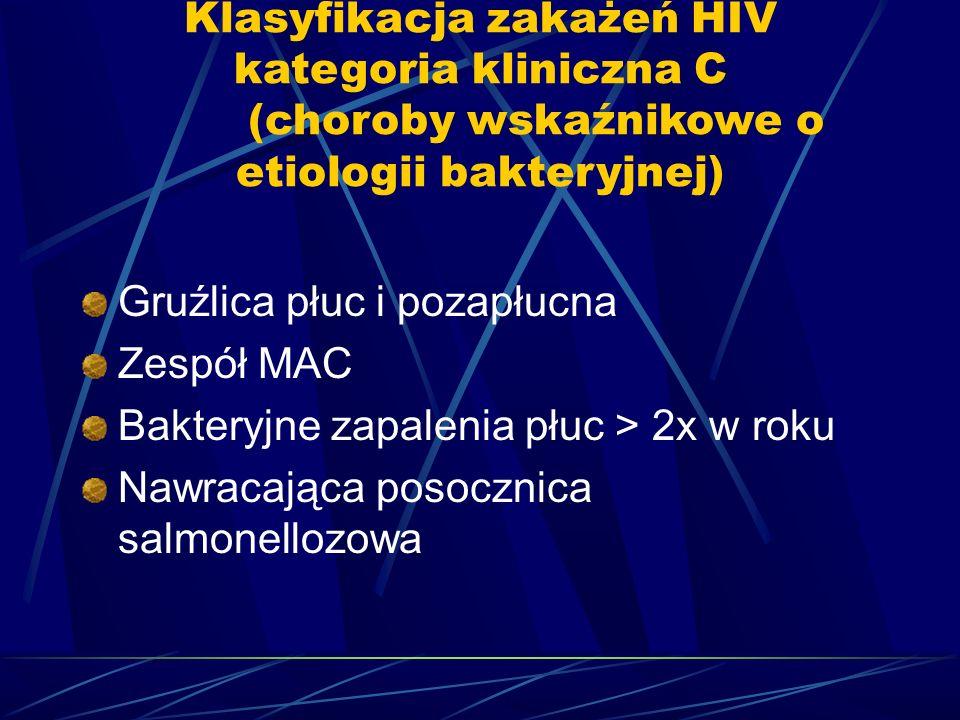 Klasyfikacja zakażeń HIV kategoria kliniczna C (choroby wskaźnikowe o etiologii bakteryjnej)