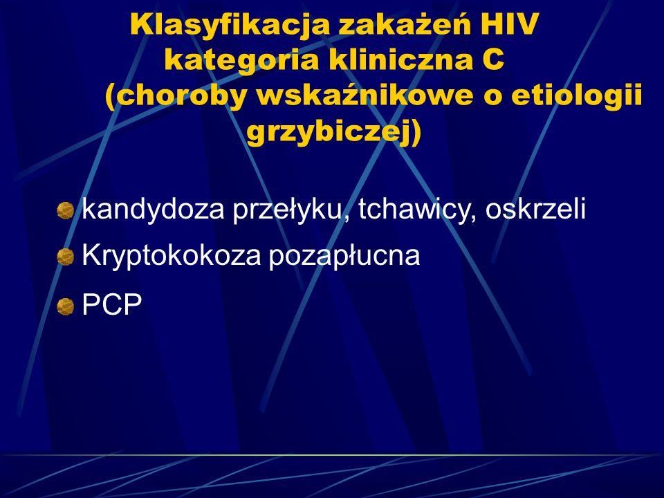 Klasyfikacja zakażeń HIV kategoria kliniczna C (choroby wskaźnikowe o etiologii grzybiczej)