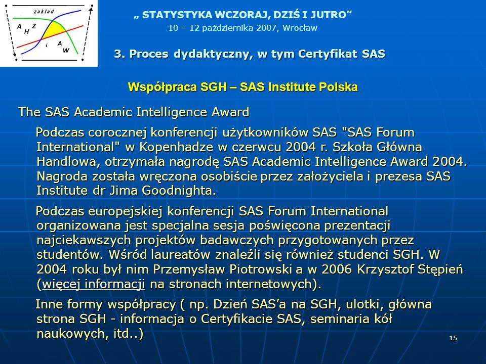 Współpraca SGH – SAS Institute Polska