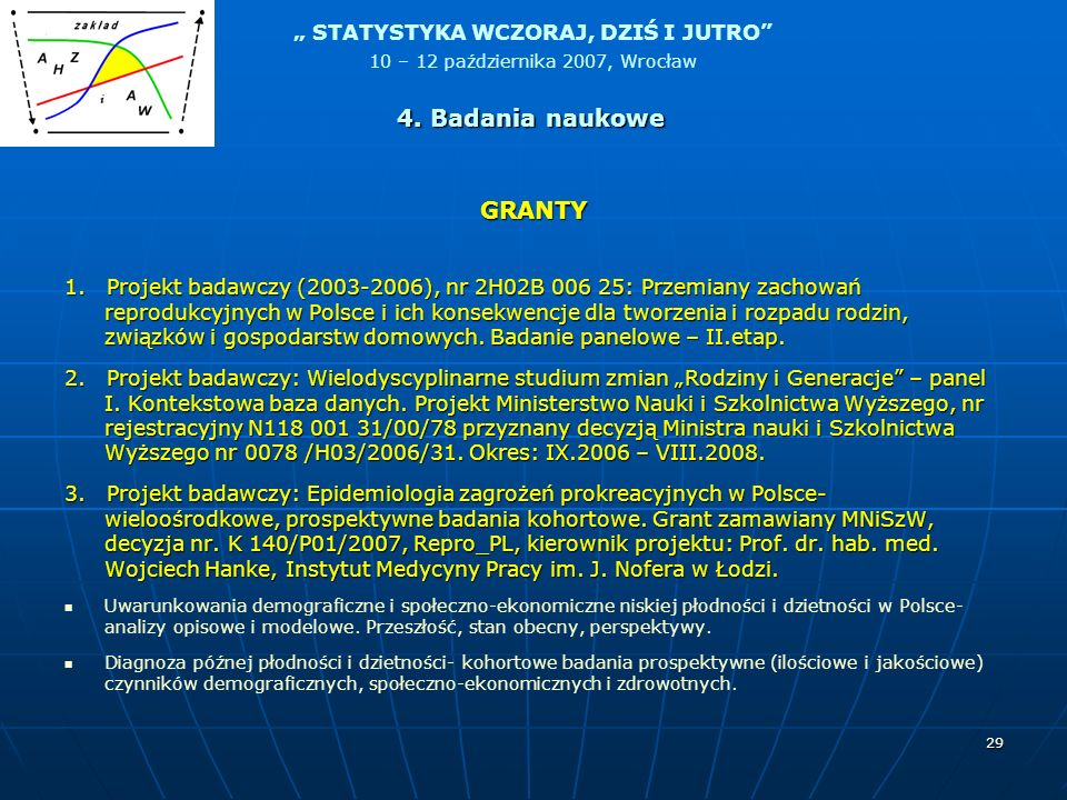4. Badania naukowe GRANTY