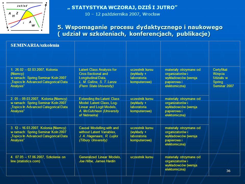 5. Wspomaganie procesu dydaktycznego i naukowego ( udział w szkoleniach, konferencjach, publikacje)